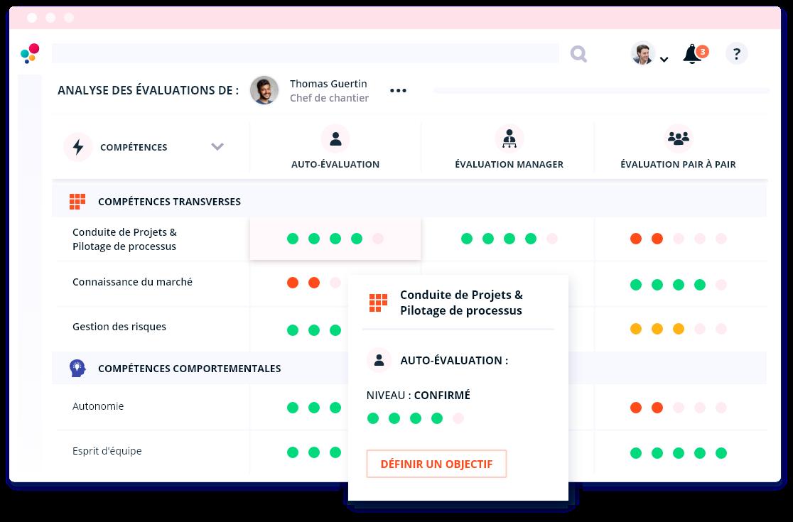 Evaluation & Performance screen