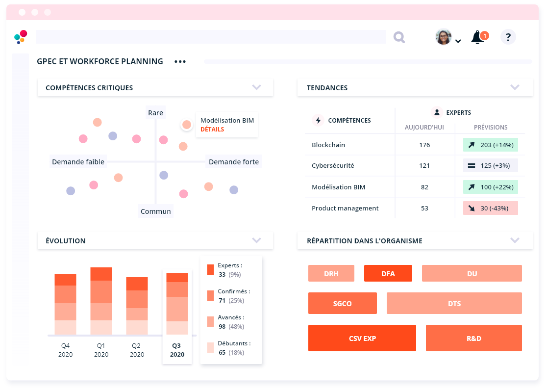 Workforce Planning screen